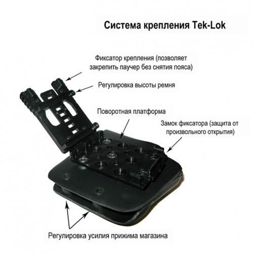 Паучер спортивный ME для магазина АКМ, АК-74 с креплением Тек Лок, 300004