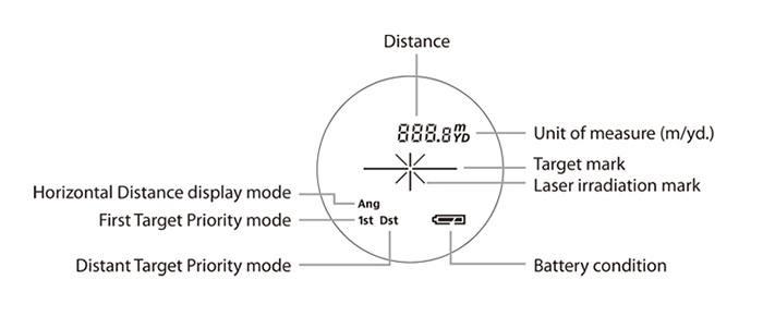 Лазерный дальномер Nikon LRF Prostaff 7 6x21 (10-550m) водонепроницаемый