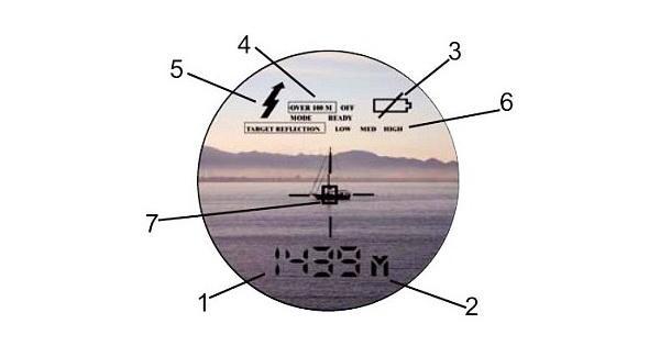 Лазерный дальномер Swarovski, дальномер, лазерный дальномер, Swarovski