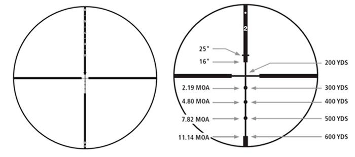 Оптический прицел Redfield Revenge 3-9x42, с баллистической системой Accu-Range (Hunter)
