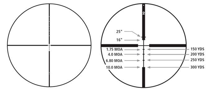 Оптический прицел Redfield Revenge 3-9x42, с баллистической системой Accu-Range (Sabot ML)