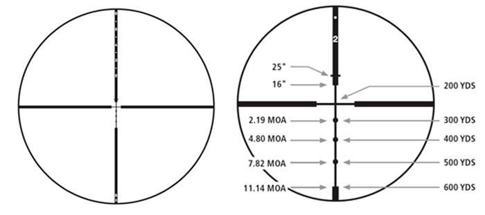 Оптический прицел Redfield Revenge 3-9x52, с баллистической системой Accu-Range (Hunter)