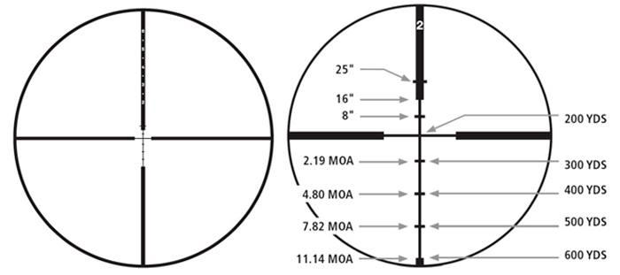 Оптический прицел Redfield Revenge 6-18x44, с баллистической системой Accu-Range (Varmint)