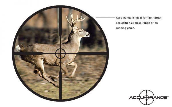 Оптический прицел REDFIELD 2-7x33 , сетка Accu-Range 67085