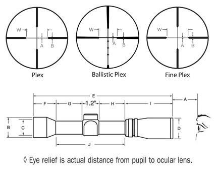 Оптический прицел Burris 1-4x24 Euro Diamond (загонный) загонник